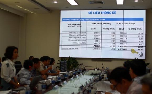 EVNCPC trình bày bảng tỉ lệ tăng sản lượng và tiền điện tháng 4-2019 so với tháng 3