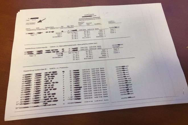 Danh sách thông tin bệnh nhân được cho là đã được gửi tới cảnh sát. Ảnh: Kris Cheng/HKFP.