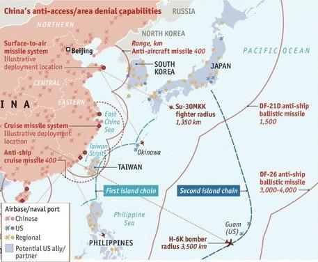 Mỹ chuẩn bị chiến tranh Thái Bình Dương lần 2: Chiến lược bẻ gãy sức mạnh của Trung Quốc? - Ảnh 7.