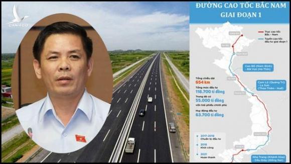 Dự án đường bộ cao tốc Bắc Nam được cho là một dự án trọng điểm lớn nhất của Việt Nam trong thời gian tới. Dự án đường bộ cao tốc Bắc - Nam chạy dọc theo phía Đông của Việt Nam sát với biển Đông kéo dài từ tỉnh Lạng Sơn đến tỉnh Cà Mau, có chiều dài 2.109 km.