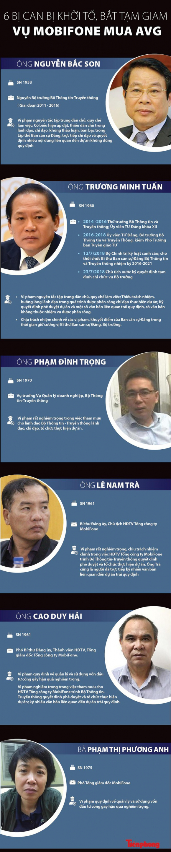 Cựu Chủ tịch Mobifone khai biếu Nguyễn Bắc Son 700.000 USD 'tiêu Tết' - ảnh 3