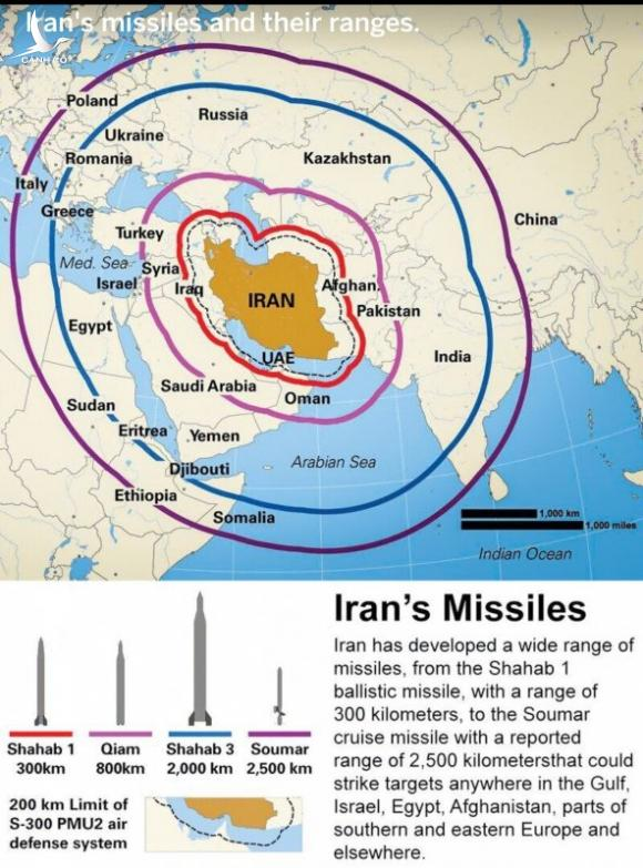 CẬP NHẬT: Chiến tranh bùng nổ, Iran khai hỏa đòi nợ máu, nhiều căn cứ Mỹ bị tấn công - Căng thẳng tột độ - Ảnh 1.