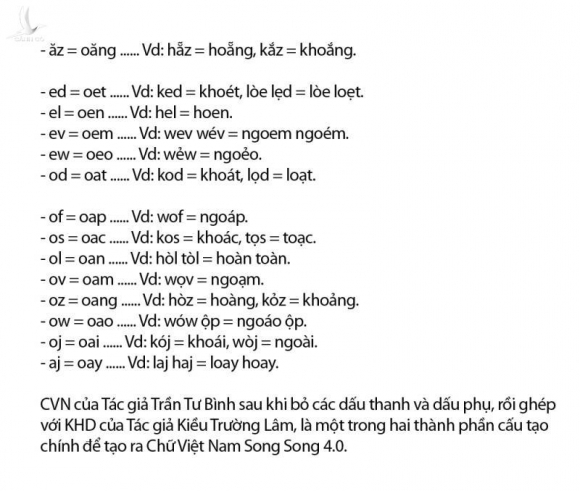 Tiếng Việt không dấu được cấp bản quyền, tác giả hy vọng chữ có thể đưa vào học - 6