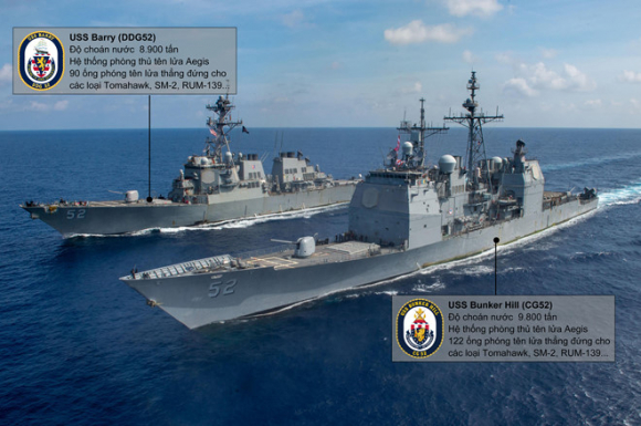 Tàu tuần dương USS Bunker Hill và tàu khu trục USS Barry trong một lần hoạt động chung tại Biển Đông vào giữa tháng 4.2020 /// Ảnh: DVIDSHUB