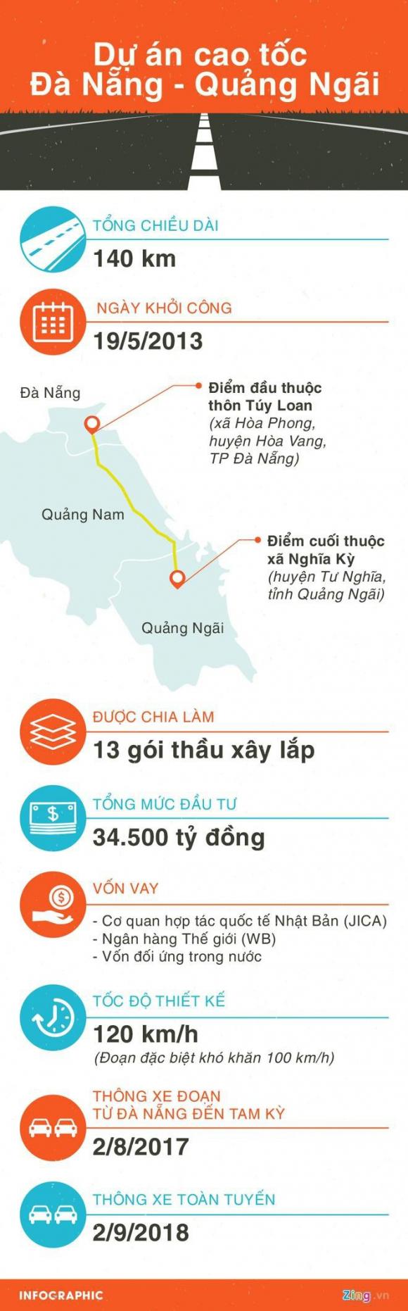 Cao toc Da Nang - Quang Ngai anh 3