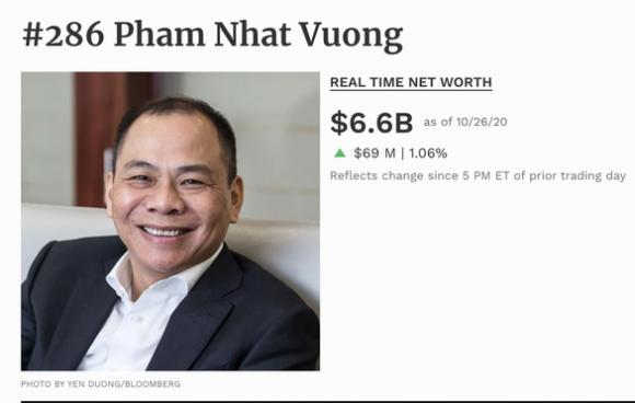 Câu lạc bộ tỉ phú đô la Việt Nam tăng thêm 2 người, tài sản thêm hàng tỉ USD - Ảnh 1.