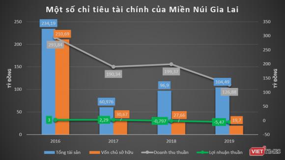 """""""Đại gia"""" phố núi Nguyễn Thị Sen và pha """"lướt sóng"""" ở Điện gió Chư Prông - ảnh 2"""