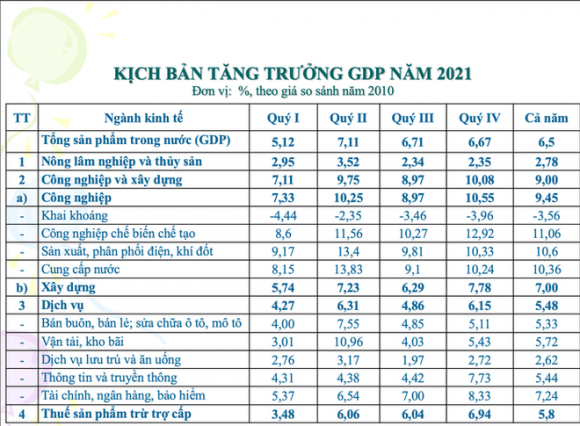 Thu nhập bình quân đầu người 7.500 USD/năm: Chiến lược nào cho Việt Nam? - Ảnh 1.