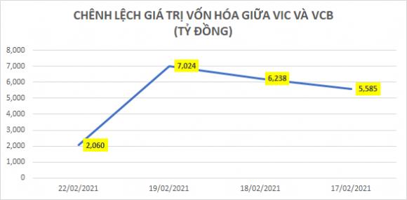 """Tỷ phú Phạm Nhật Vượng vay 2.800 tỷ trái phiếu đổ vào """"con cưng"""" VinFast và VinSmart - Ảnh 3."""
