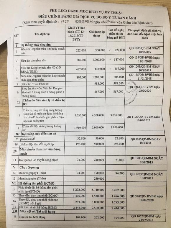 Bảng điều chỉnh giá dịch vụ theo yêu cầu và sử dụng thiết bị xã hội hoá tại BV Bạch Mai.