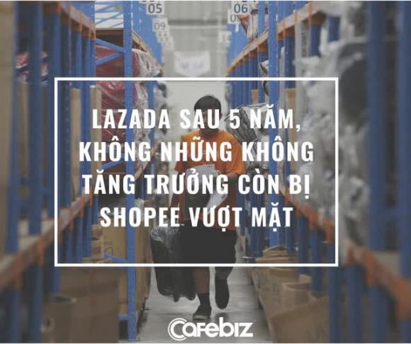 Lazada trong cuộc đua TMĐT: Bị Alibaba Taobao hóa, sai lầm khi cho rằng đã thành công ở Trung Quốc thì sẽ chắc thắng ở Đông Nam Á - Ảnh 3.