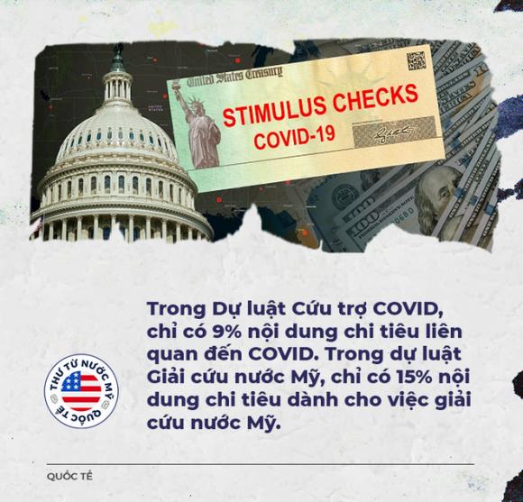 Thư từ nước Mỹ: Làm thế nào để lấy 6.000 tỷ USD từ túi người khác chỉ bằng một cái nhón tay? - Ảnh 2.